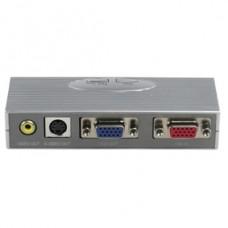 Verhuur CS VGA naar video converter